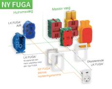 Fuga Air indstøbningsdåse 2,5 modul med låg, gul