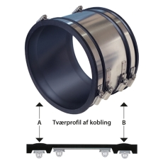 Flex-Seal 200-225 mm kobling 200 mm til støbejern DN200, i j