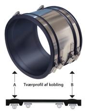 HOFOR S200 kobling 200 mm til strømpe 20 cm, i jord
