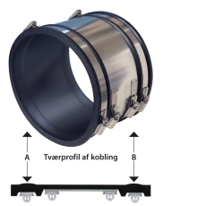 HOFOR L350 kobling 400 mm til ler 35 cm, i jord