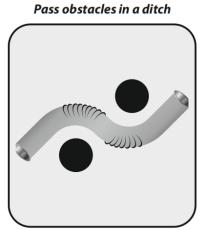 Fleksibelt rør 75-125 x 2200-3000 mm, sort, problemløser