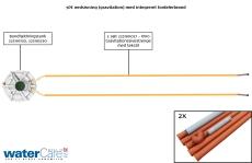 Watercare 110 mm sivestreng med tekstil, 1 x 15 m, 2 sæt = 5