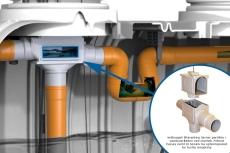 WaterCare 4300 l regnvandsanlæg til hus, komplet