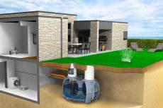 Watercare 2500 l regnvandstank, komplet