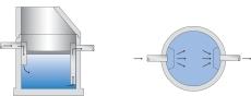 IBF Unisep 4 l/s fedtudskiller, 110 mm til-/afgang, i jord