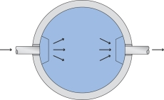 IBF Unisep 15 l/s fedtudskiller, 200 mm til-/afgang, i jord