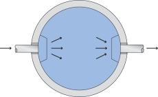 IBF Unisep 25 l/s fedtudskiller, 200 mm til-/afgang, i jord