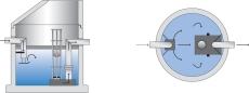 IBF Unisep 6 l/s olieudskiller, 160 mm til-/afgang, kl. 2