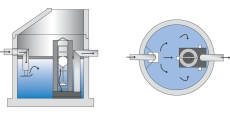IBF Unisep 6 l/s koalescensudskiller, 160 mm til-/afgang, kl
