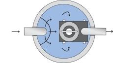 IBF Unisep 10 l/s koalescensudskiller, 160 mm til-/afgang, k