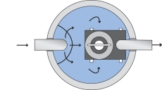 IBF Unisep 15 l/s koalescensudskiller, 200 mm til-/afgang, k