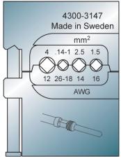 Bakke for global power 1-4 mm2