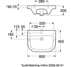 GBG 860-2 classic vask til konsolbæringer hvid