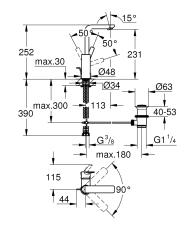 Grohe Lineare Etgrebsbatteri til håndvask L