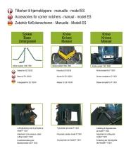 Sokkel HM for ES 100/30 hjørneklipper